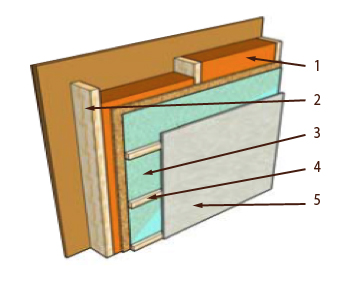 kit-isolation-interieur-mur-maçonné